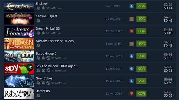 Games-Info24: НА РАСПРОДАЖУ В STEAM ВЫСТАВИЛИ 160 НОВЫХ ИГР