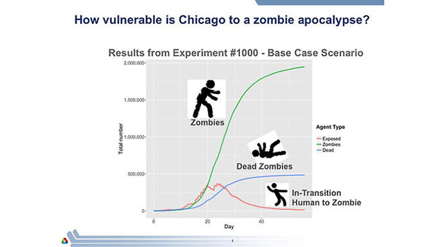 «Наступление ходячих мертвецов»: американские ученые смоделировали схему зомби-апокалипсиса