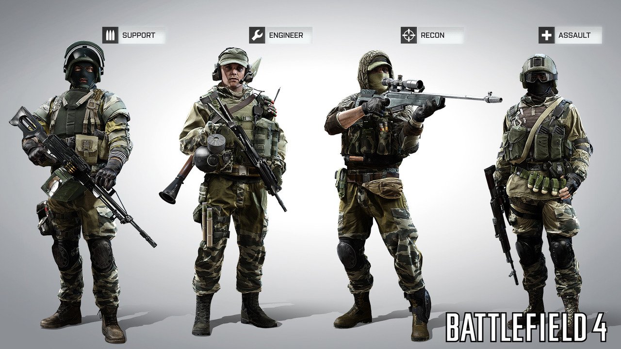 an analysis of the problems in battlefields Beyond the battlefield news and opinion beyond the battlefield news and opinion breaking news expert analysis and commentary.