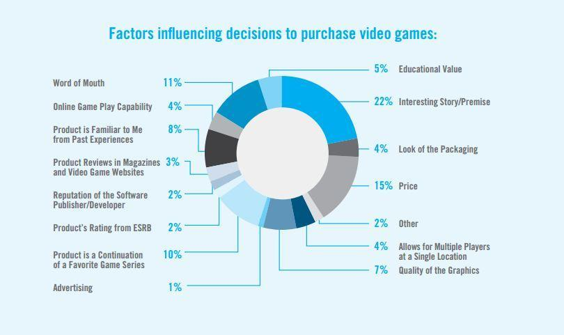 factors influencing the purchase of kwality